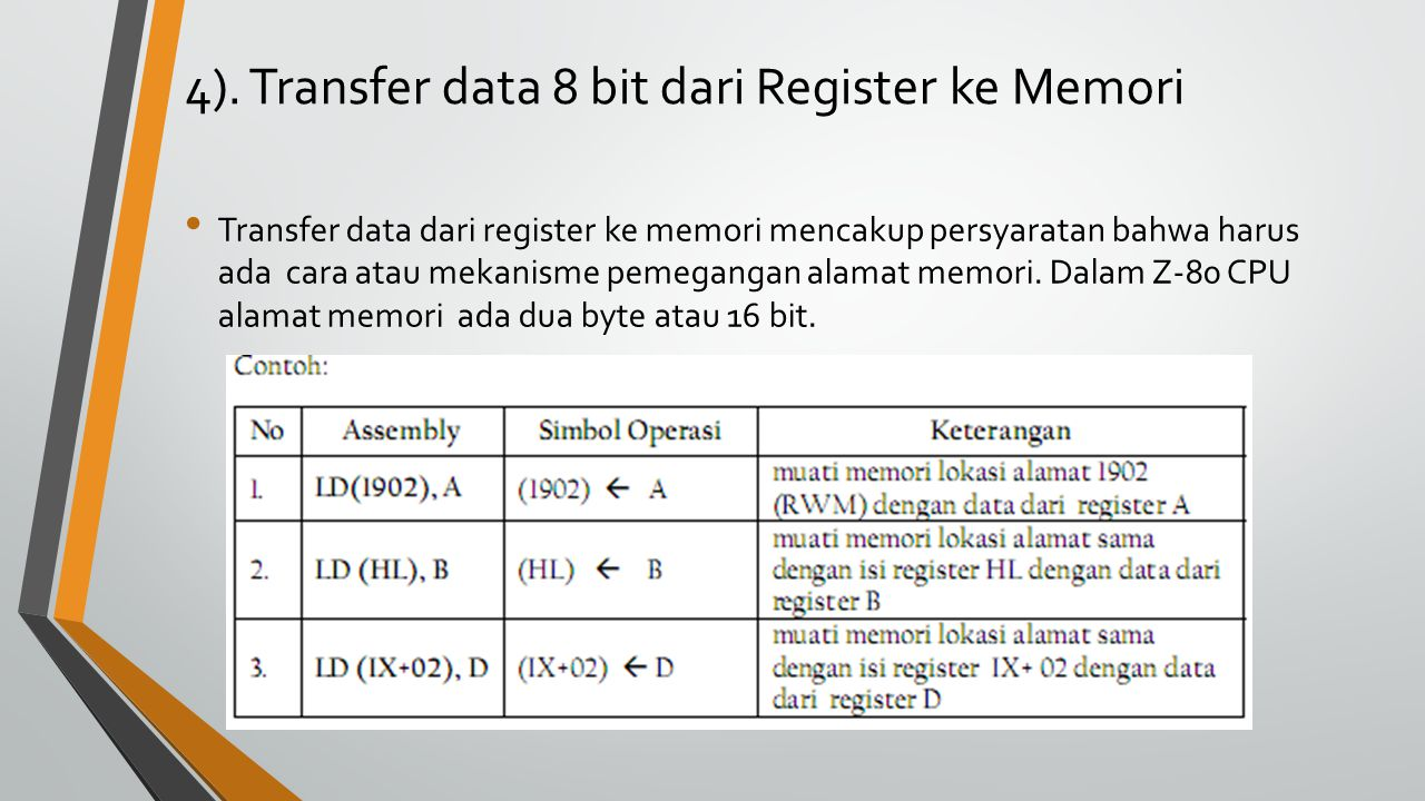 4). Transfer data 8 bit dari Register ke Memori