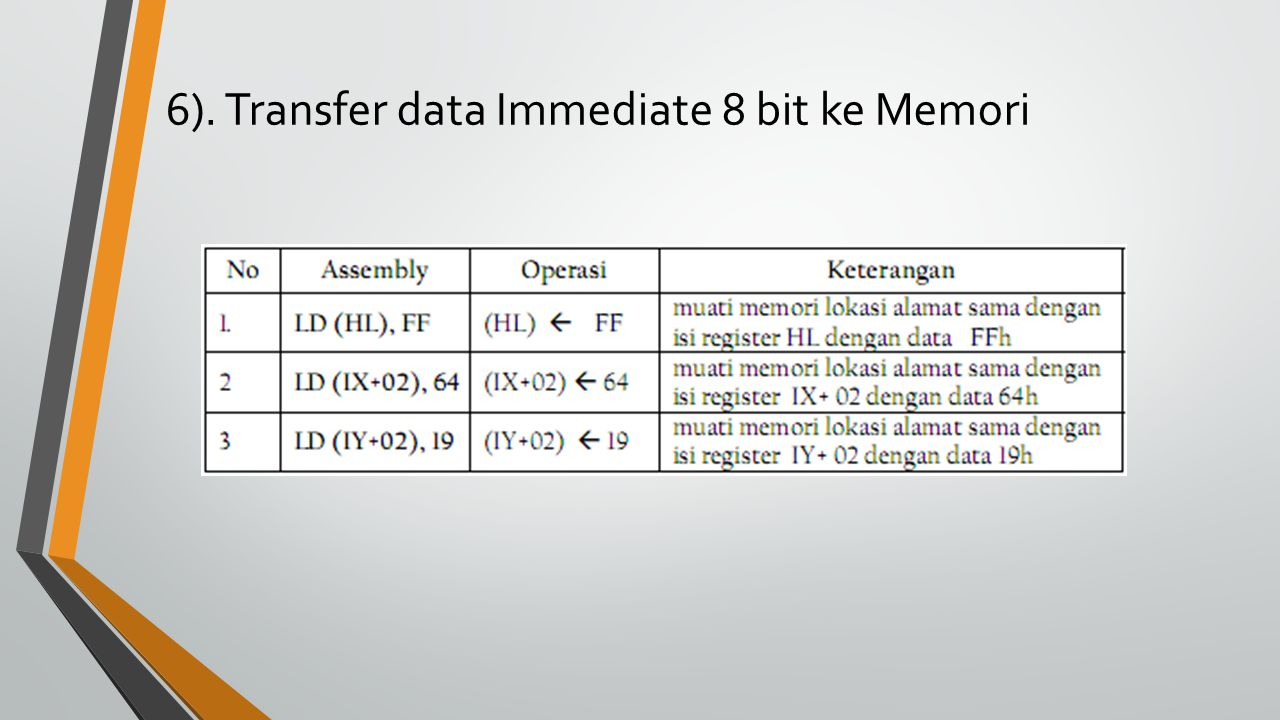 6). Transfer data Immediate 8 bit ke Memori