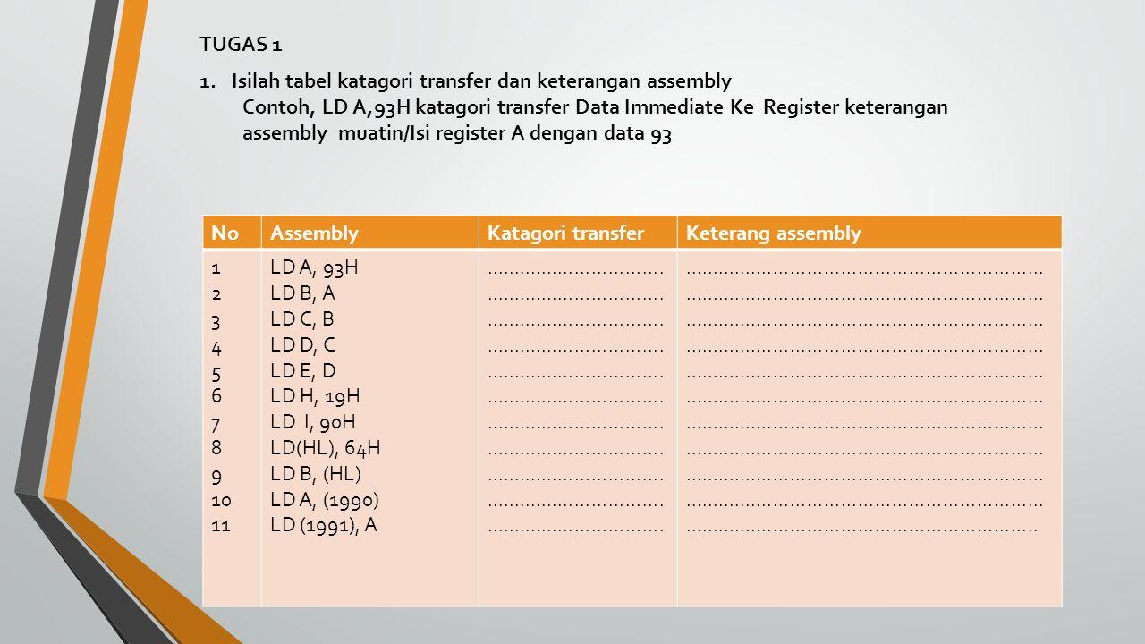 TUGAS 1 Isilah tabel katagori transfer dan keterangan assembly.