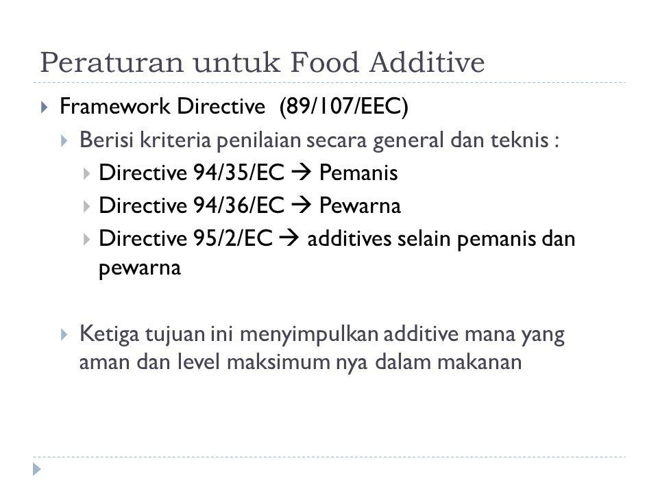 Peraturan untuk Food Additive