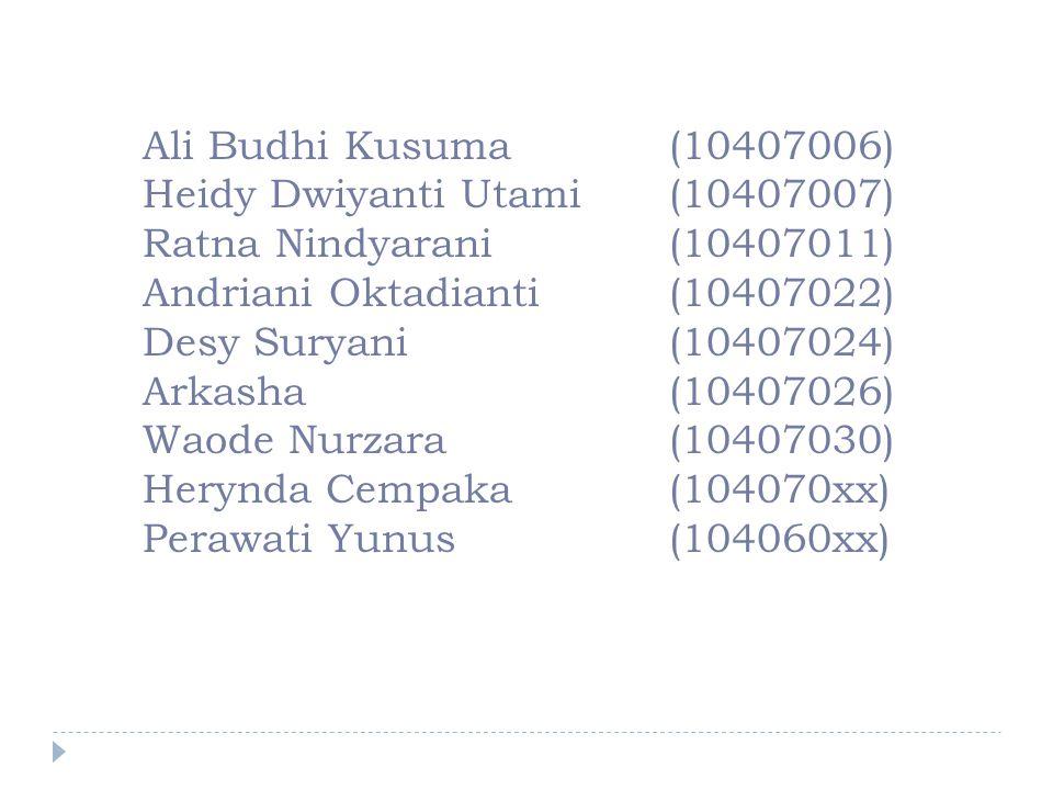 Ali Budhi Kusuma (10407006) Heidy Dwiyanti Utami (10407007) Ratna Nindyarani (10407011) Andriani Oktadianti (10407022)
