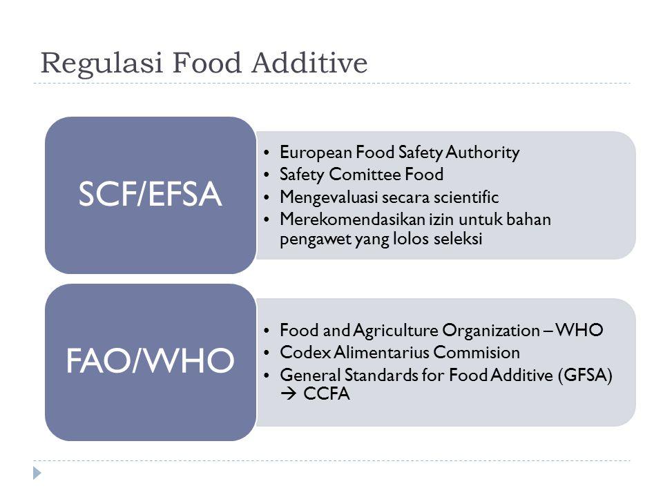 Regulasi Food Additive