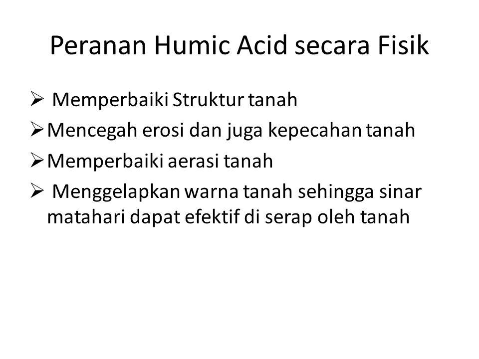 Peranan Humic Acid secara Fisik