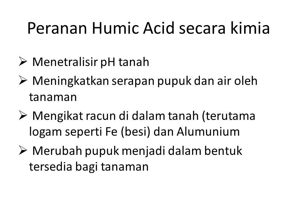 Peranan Humic Acid secara kimia