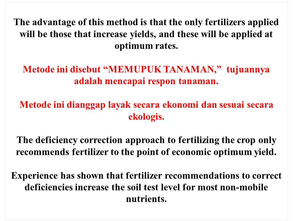 Metode ini dianggap layak secara ekonomi dan sesuai secara ekologis.