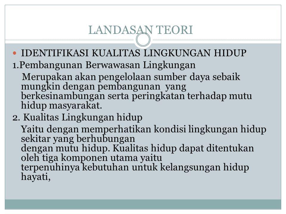 LANDASAN TEORI IDENTIFIKASI KUALITAS LINGKUNGAN HIDUP