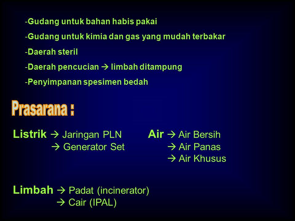 Prasarana : Listrik  Jaringan PLN Air  Air Bersih