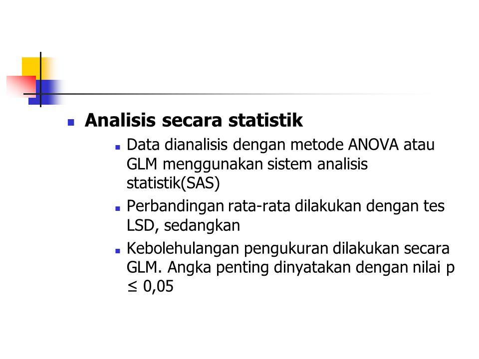 Analisis secara statistik