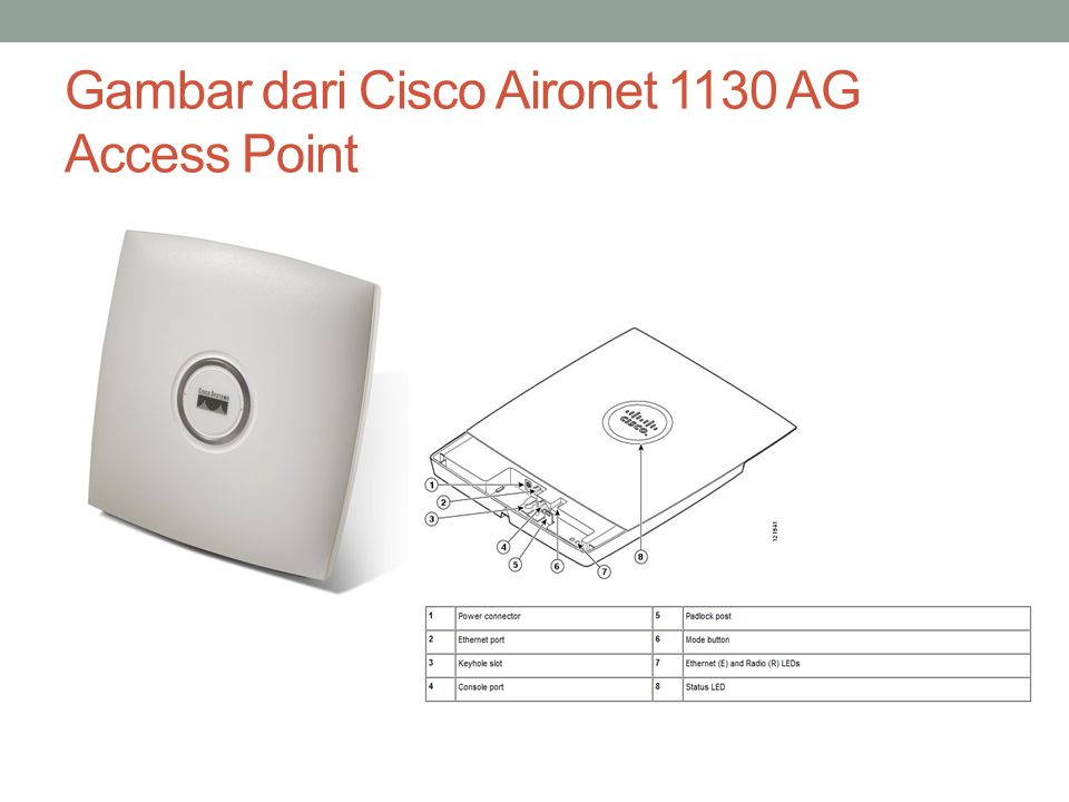 Gambar dari Cisco Aironet 1130 AG Access Point
