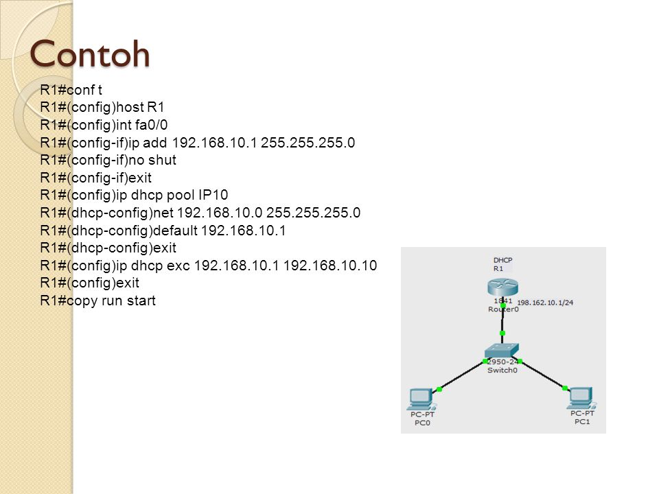 Contoh R1#conf t R1#(config)host R1 R1#(config)int fa0/0