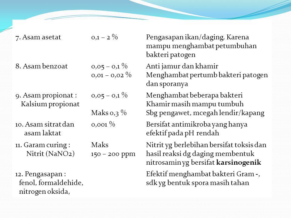 05-03-2013 Jjl; 7. Asam asetat. 0,1 – 2 % Pengasapan ikan/daging. Karena mampu menghambat petumbuhan bakteri patogen.