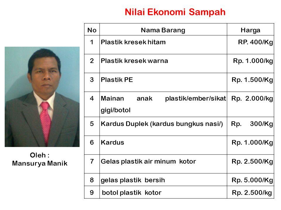 Nilai Ekonomi Sampah Oleh : Mansurya Manik No Nama Barang Harga 1