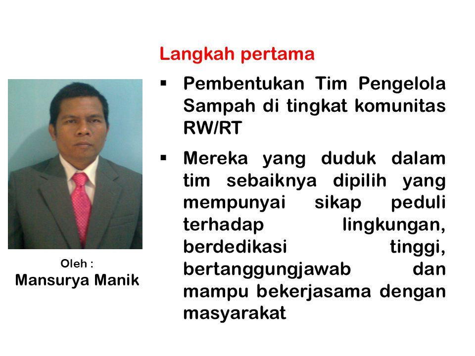 Pembentukan Tim Pengelola Sampah di tingkat komunitas RW/RT