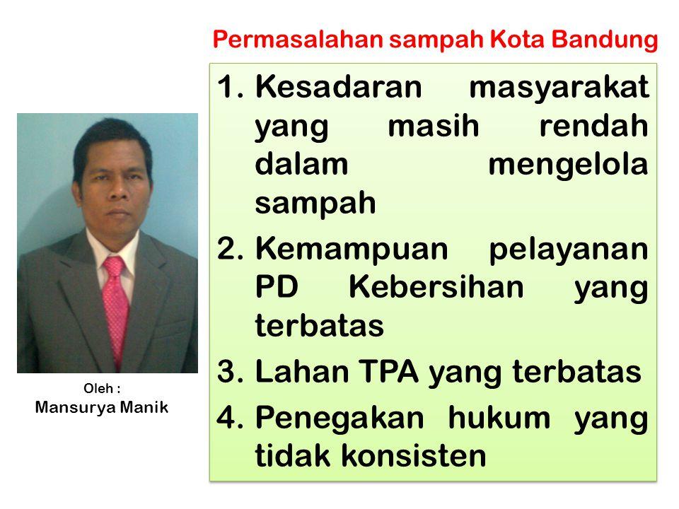 Permasalahan sampah Kota Bandung
