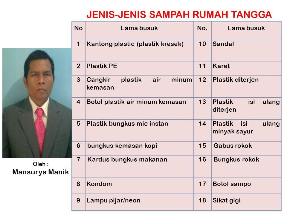 JENIS-JENIS SAMPAH RUMAH TANGGA