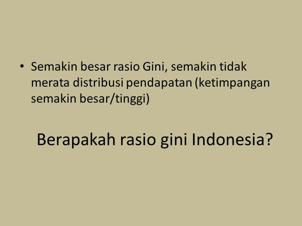 Berapakah rasio gini Indonesia