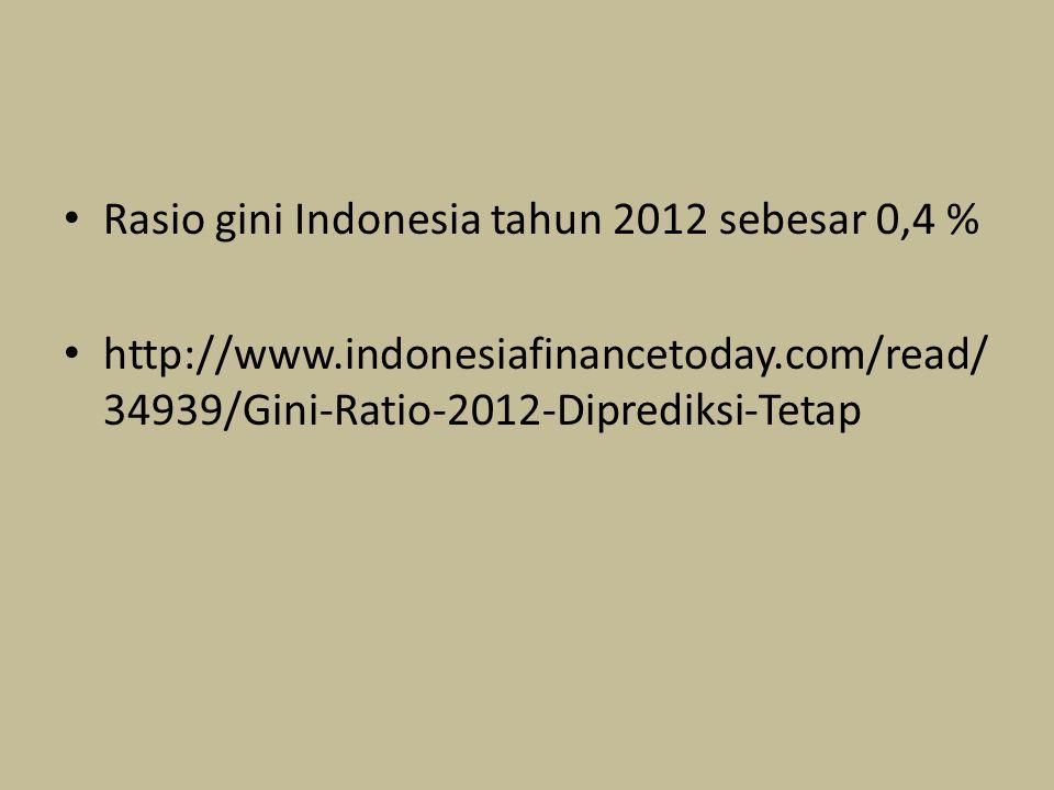 Rasio gini Indonesia tahun 2012 sebesar 0,4 %