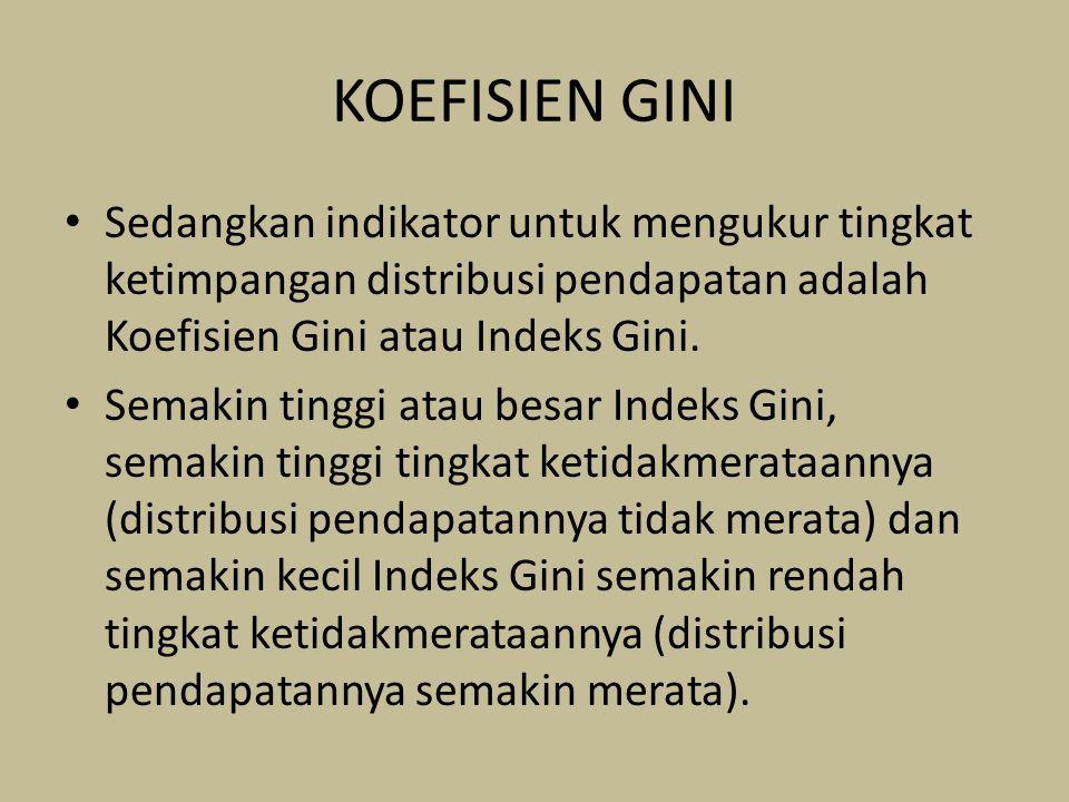 KOEFISIEN GINI Sedangkan indikator untuk mengukur tingkat ketimpangan distribusi pendapatan adalah Koefisien Gini atau Indeks Gini.
