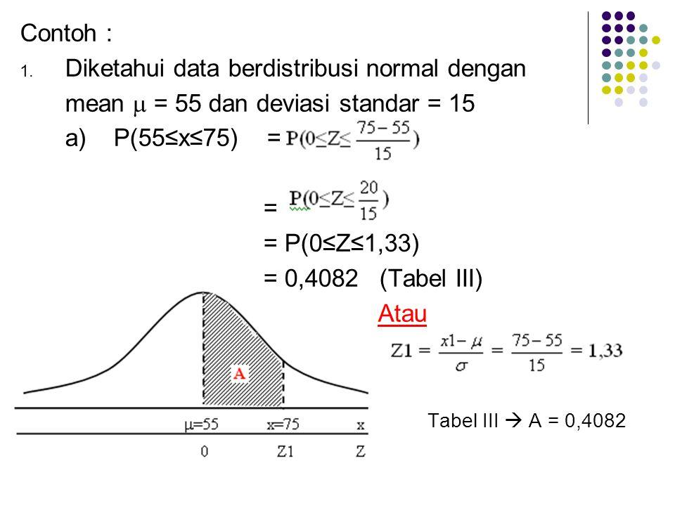 Contoh : Diketahui data berdistribusi normal dengan. mean  = 55 dan deviasi standar = 15. a) P(55≤x≤75) =