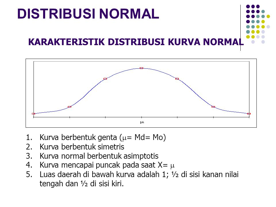 DISTRIBUSI NORMAL KARAKTERISTIK DISTRIBUSI KURVA NORMAL