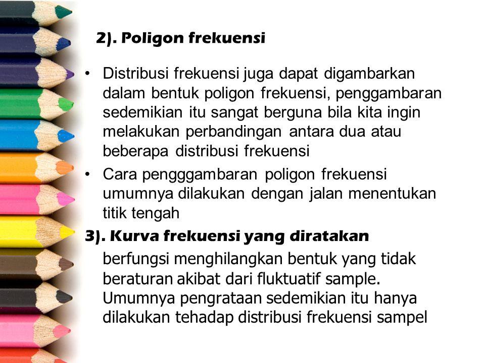 2). Poligon frekuensi