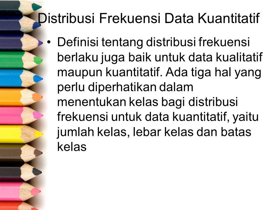 Distribusi Frekuensi Data Kuantitatif