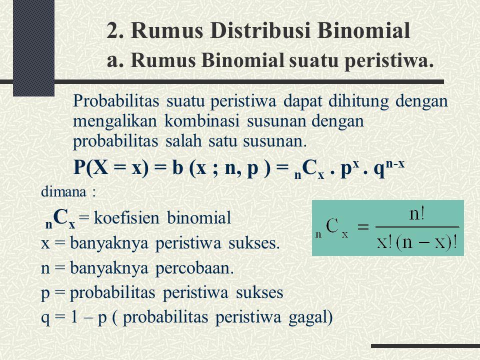 2. Rumus Distribusi Binomial a. Rumus Binomial suatu peristiwa.