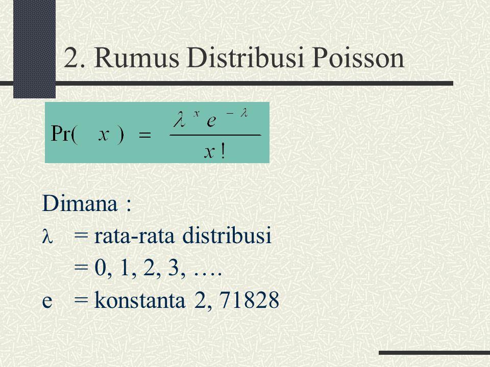 2. Rumus Distribusi Poisson