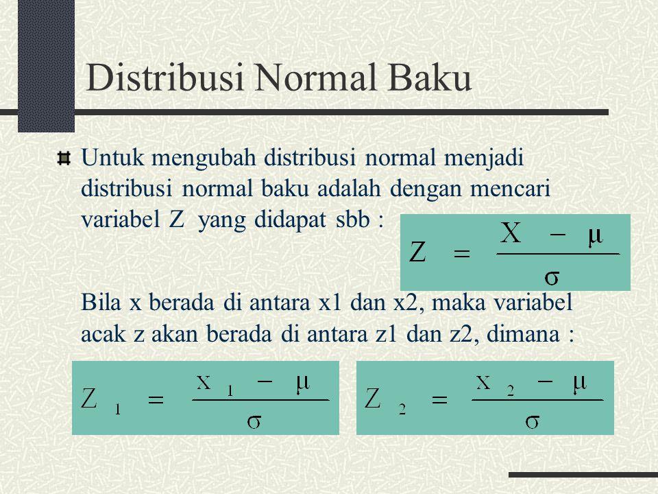 Distribusi Normal Baku