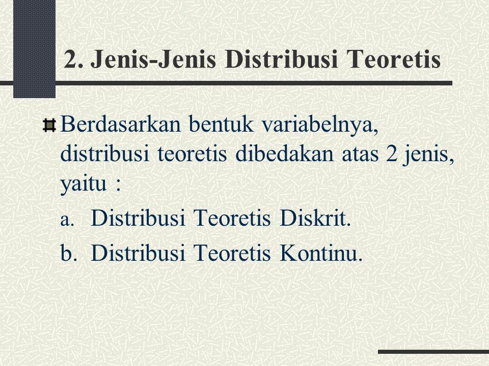 2. Jenis-Jenis Distribusi Teoretis