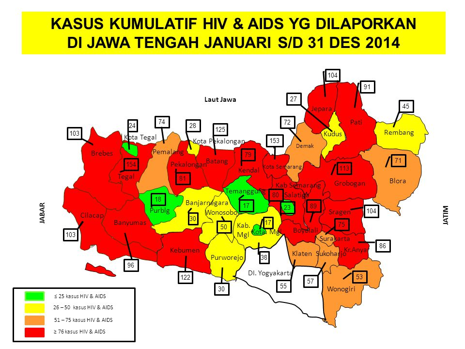 SARANA KESEHATAN KASUS KUMULATIF HIV & AIDS YG DILAPORKAN