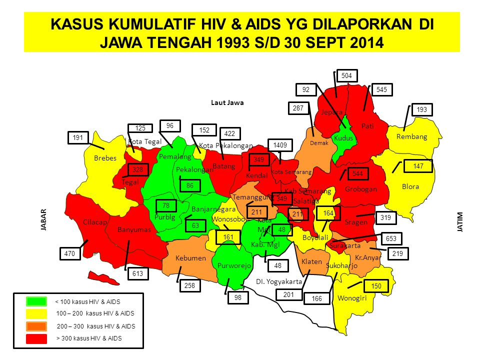 SARANA KESEHATAN KASUS KUMULATIF HIV & AIDS YG DILAPORKAN DI JAWA TENGAH 1993 S/D 30 SEPT 2014. 504.
