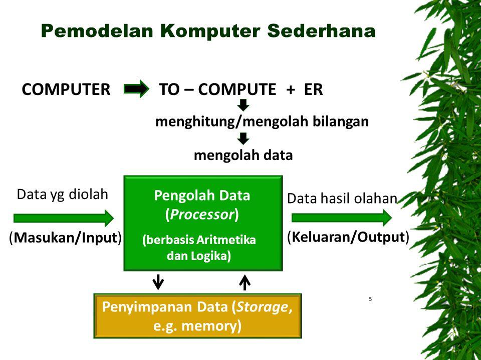 Pemodelan Komputer Sederhana