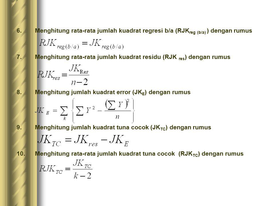 Menghitung rata-rata jumlah kuadrat regresi b/a (RJKreg (b/a) ) dengan rumus