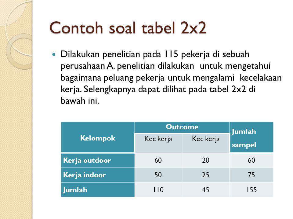 Contoh soal tabel 2x2