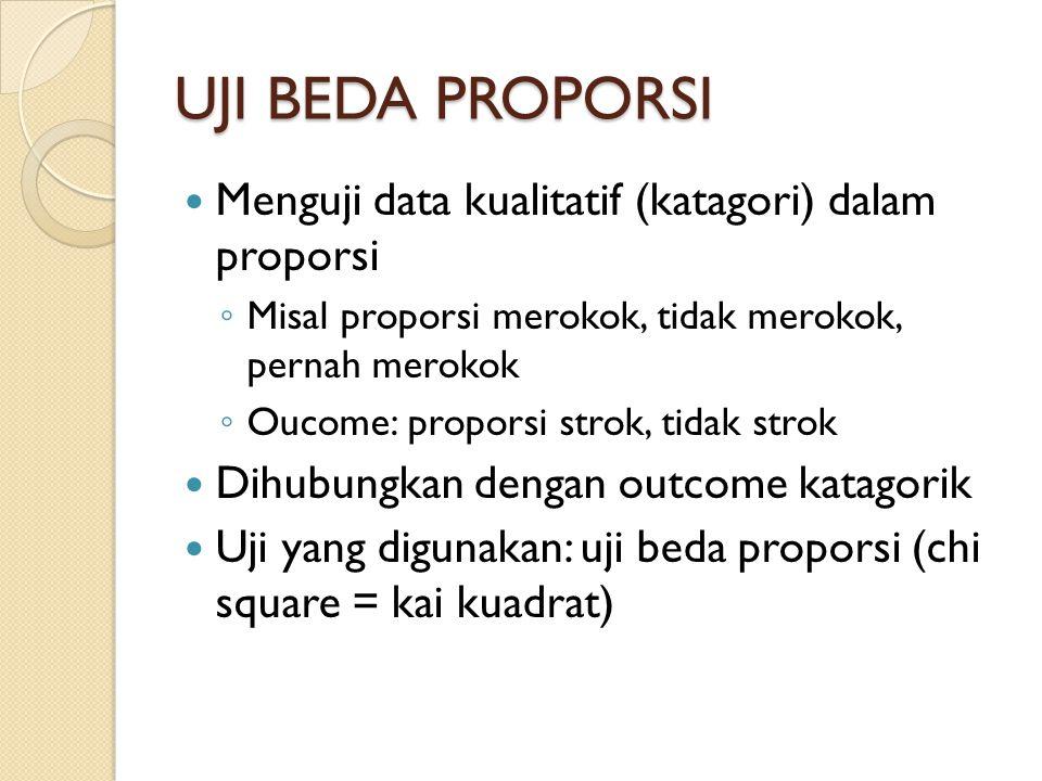 UJI BEDA PROPORSI Menguji data kualitatif (katagori) dalam proporsi