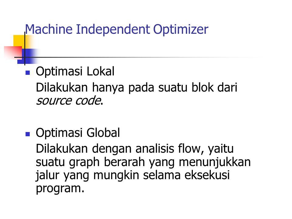 Machine Independent Optimizer