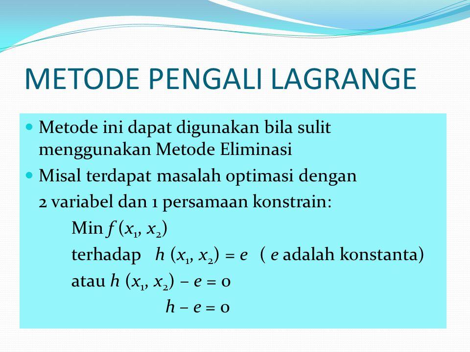 METODE PENGALI LAGRANGE