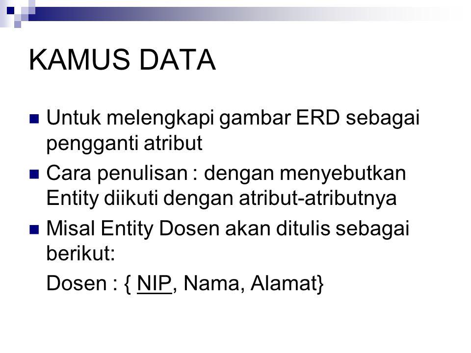 KAMUS DATA Untuk melengkapi gambar ERD sebagai pengganti atribut