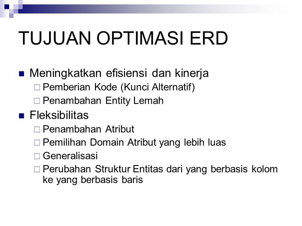 TUJUAN OPTIMASI ERD Meningkatkan efisiensi dan kinerja Fleksibilitas