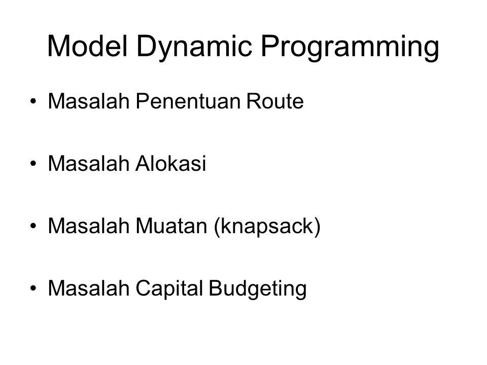 Model Dynamic Programming