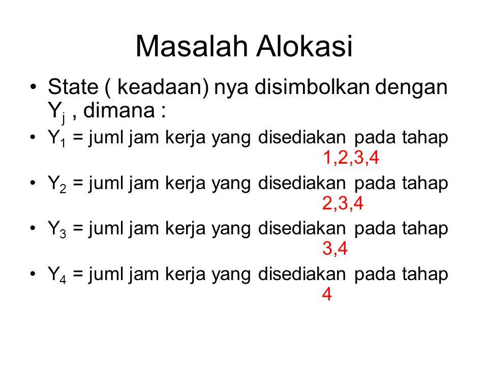 Masalah Alokasi State ( keadaan) nya disimbolkan dengan Yj , dimana :