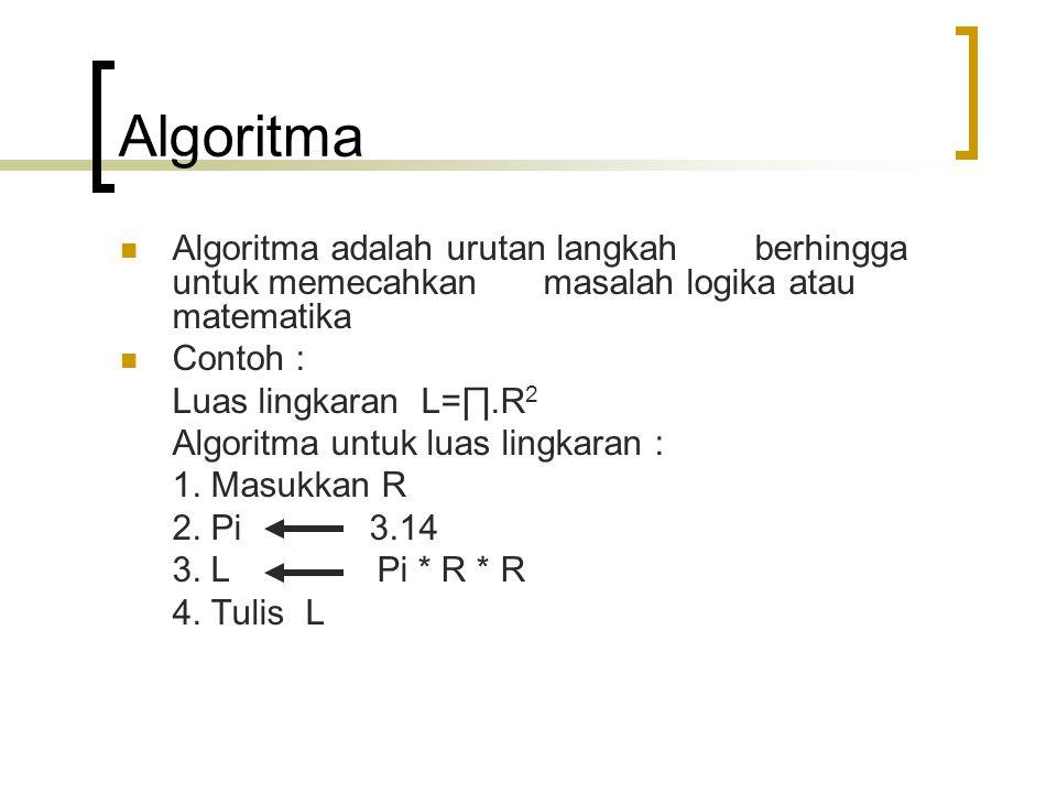 Algoritma Algoritma adalah urutan langkah berhingga untuk memecahkan masalah logika atau matematika.