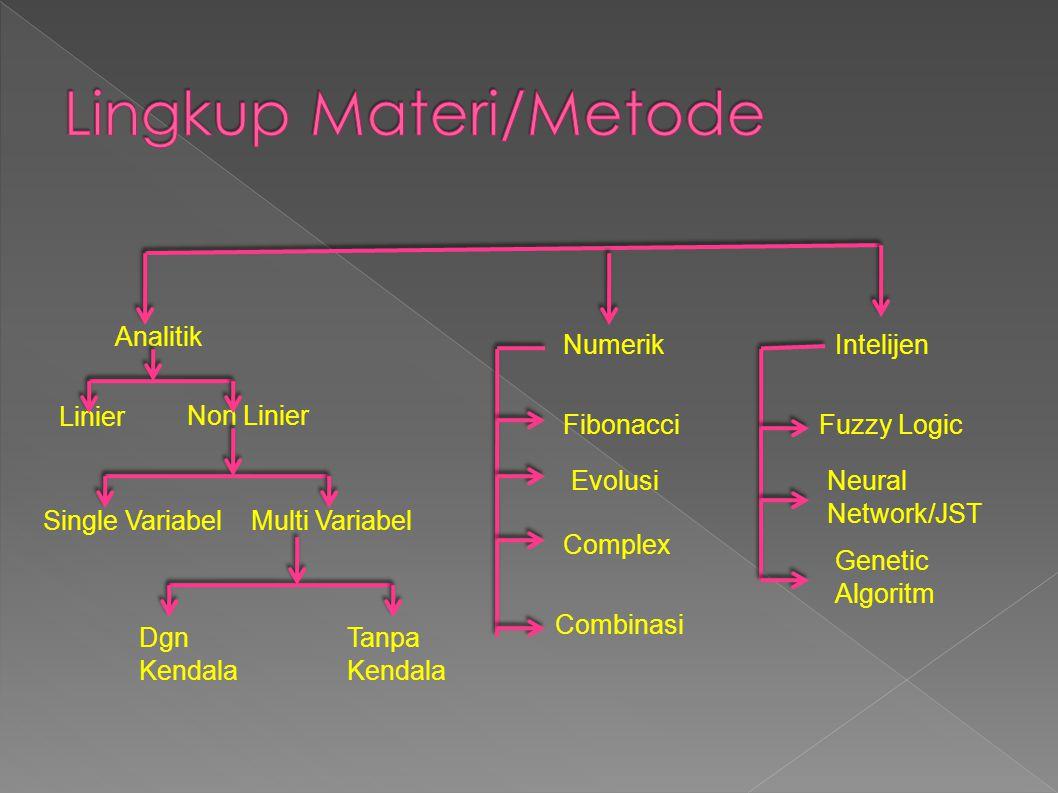 Lingkup Materi/Metode