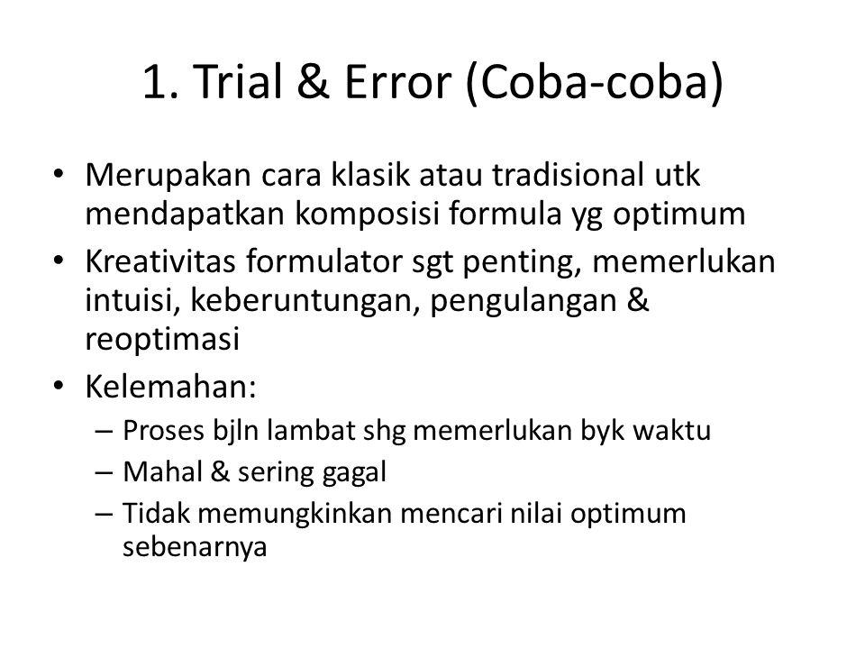 1. Trial & Error (Coba-coba)