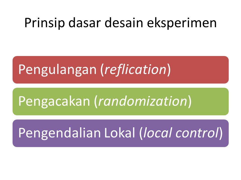 Prinsip dasar desain eksperimen