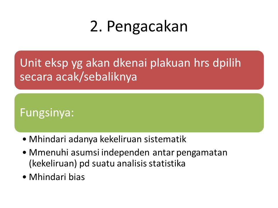 2. Pengacakan Unit eksp yg akan dkenai plakuan hrs dpilih secara acak/sebaliknya. Fungsinya: Mhindari adanya kekeliruan sistematik.