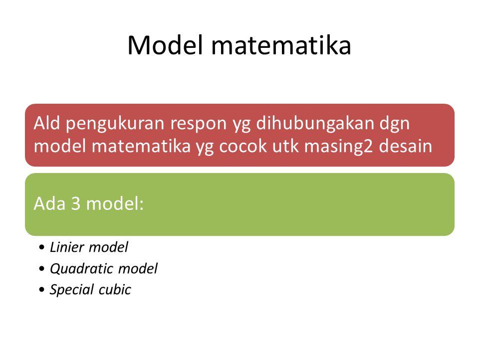 Model matematika Ald pengukuran respon yg dihubungakan dgn model matematika yg cocok utk masing2 desain.
