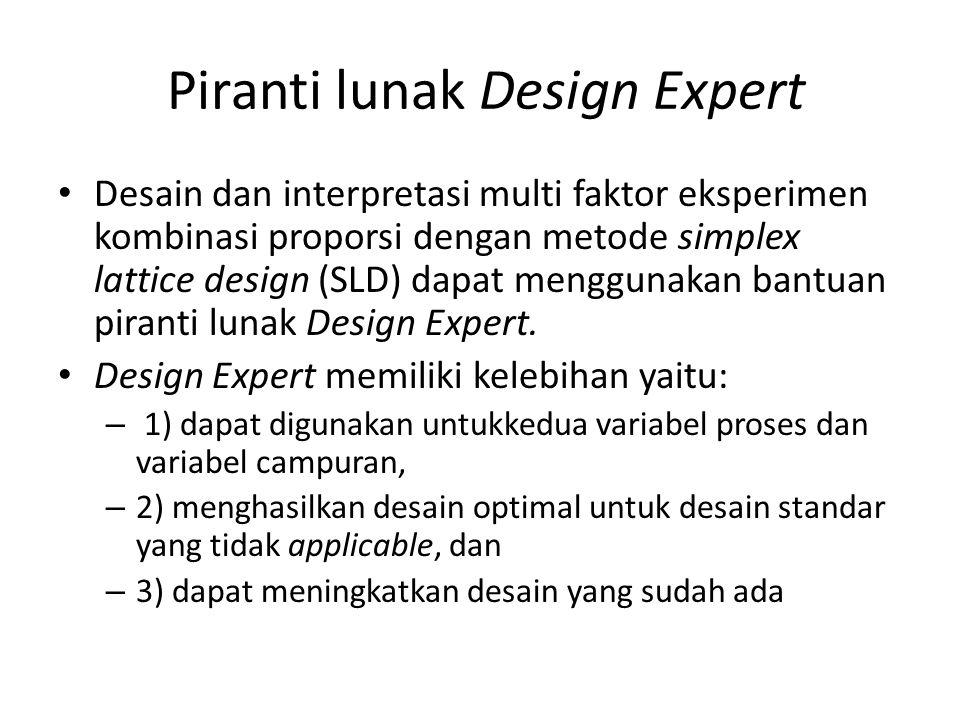 Piranti lunak Design Expert