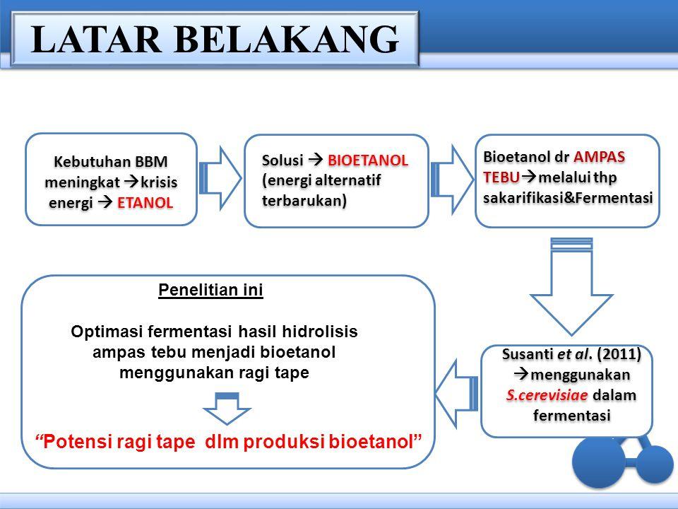 LATAR BELAKANG + Potensi ragi tape dlm produksi bioetanol